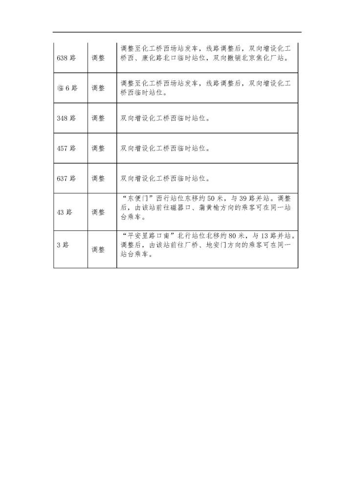 线下保障项目2020年4月相关服务数据_页面_3