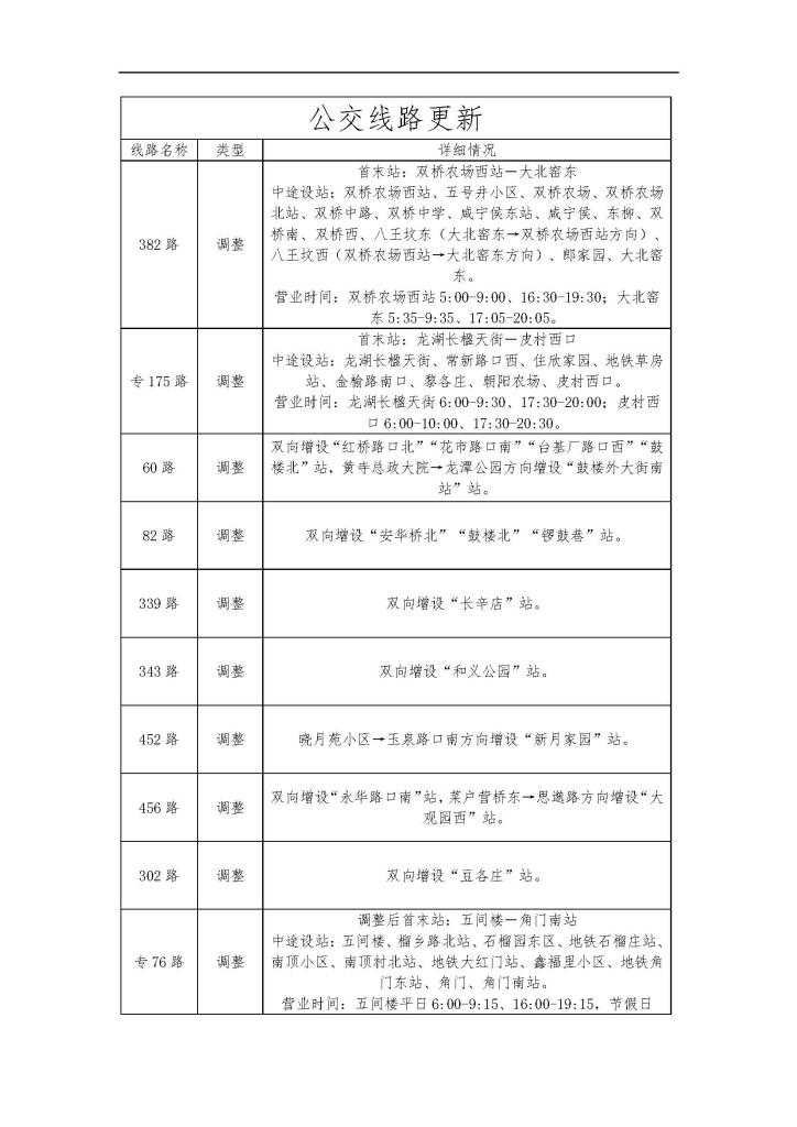 线下保障项目2020年6月相关服务数据_页面_3