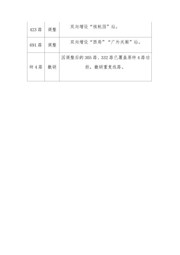 2020年7月相关服务数据_页面_5