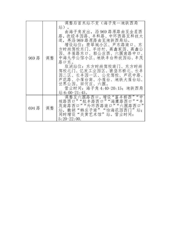 2020年8月相关服务数据_页面_4