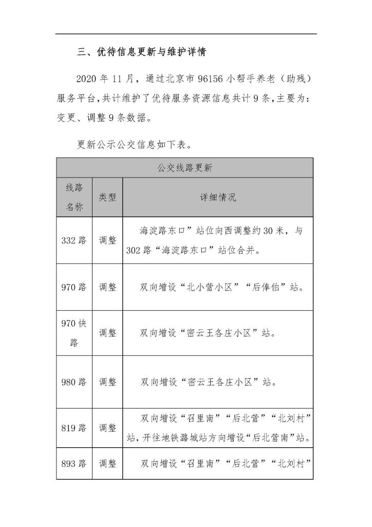 2020年11月相关服务数据_页面_3
