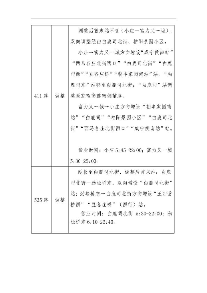 2020年12月相关服务数据_页面_4
