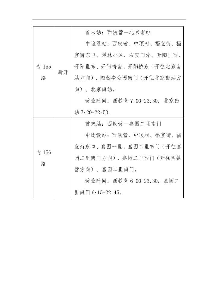 2020年12月相关服务数据_页面_6
